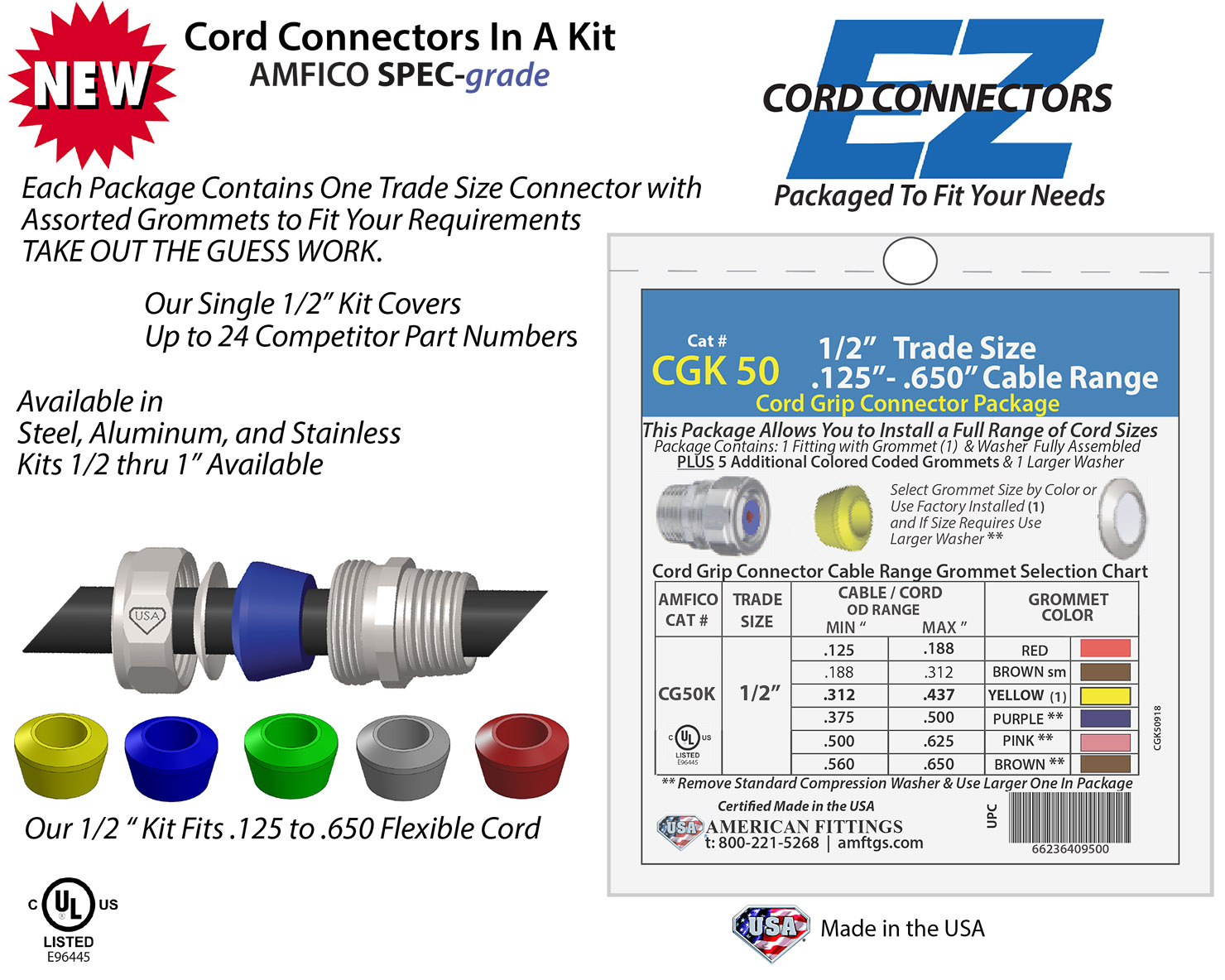 Cord Grip Kits from American Fittings