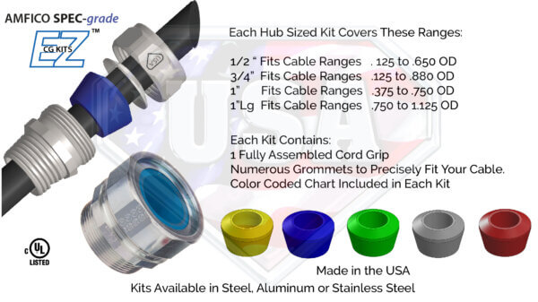 American Fittings Cord Grip Kits