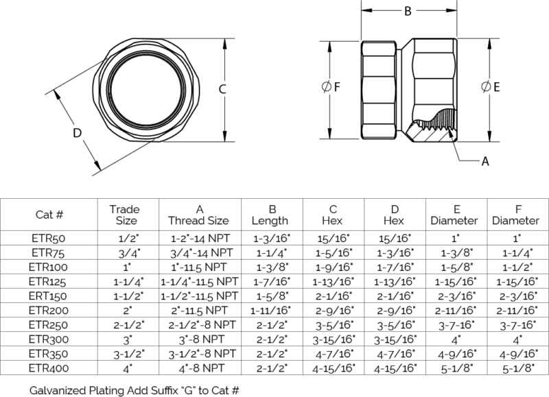 Rigid Conduit to EMT Adapter Steel USA