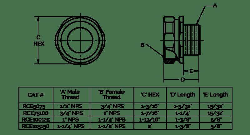 Rigid Conduit Enlarger Fitting Steel USA
