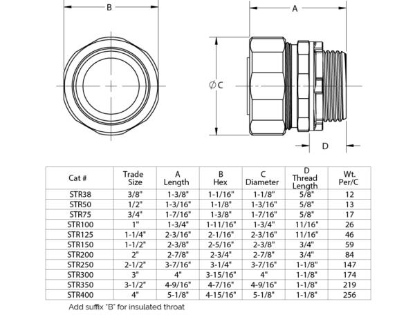 Liquid Tight Connectors Dimensions