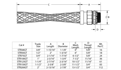 Liquid Tight Fitting with Wire Mesh Strain Relief
