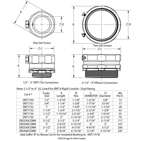 Rigid Set Screw Connector Dimensions Steel USA
