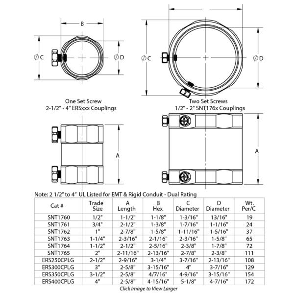 Rigid Set Screw Coupling Dimensions Steel USA
