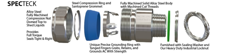 PVC Jacketed AC Teck Fitting