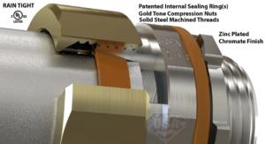ratin tight elecrical fittings steel usa